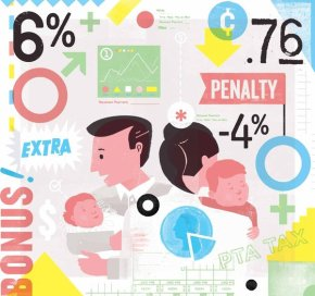 NY Times: The Motherhood Penalty vs. the Fatherhood Bonus