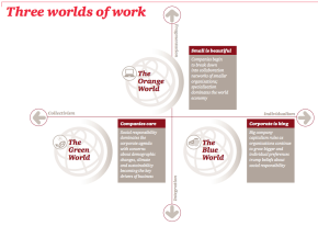 Forbes: Three Scenarios For The Future Of Work
